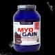 Myo Gain